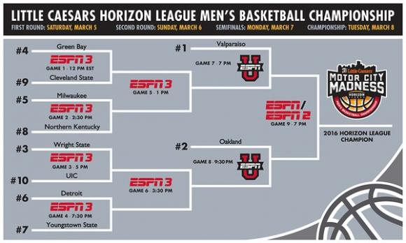Horizon League Basketball Tournament at Joe Louis Arena